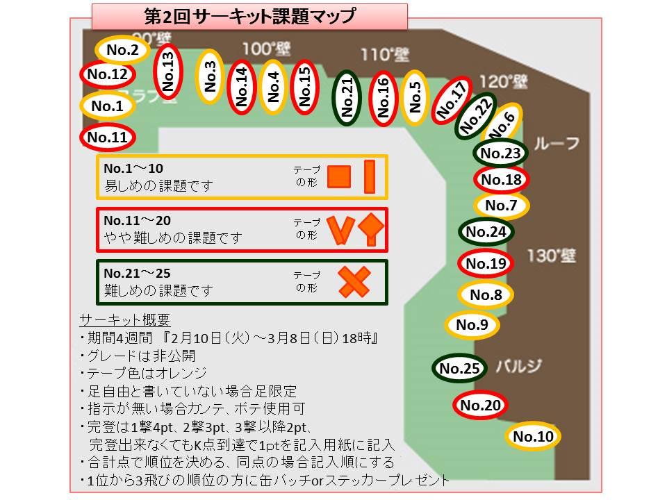 サーキット課題マップ_第2回