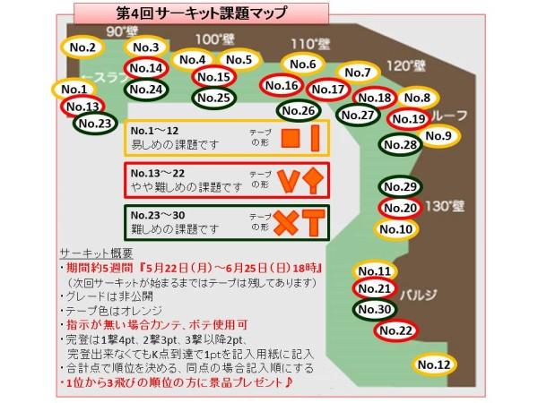 サーキット課題マップ